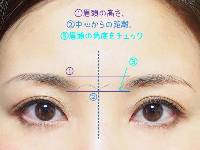 眉の理想的な形
